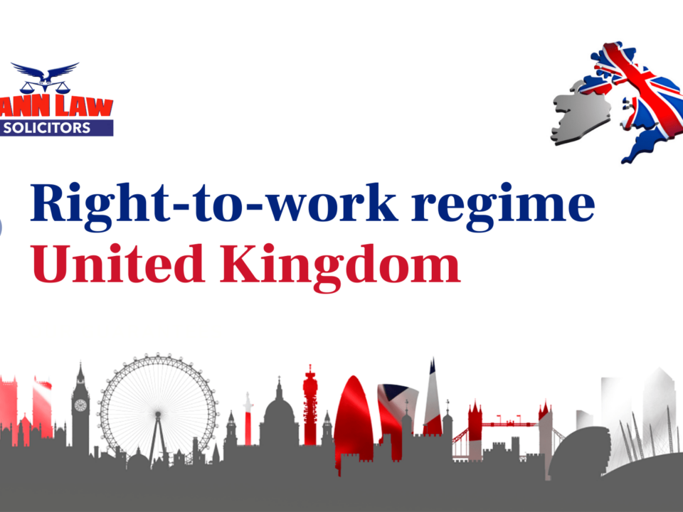 Right-to-work regime